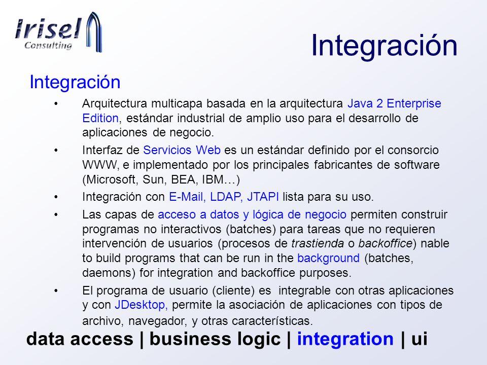 Integración Integración