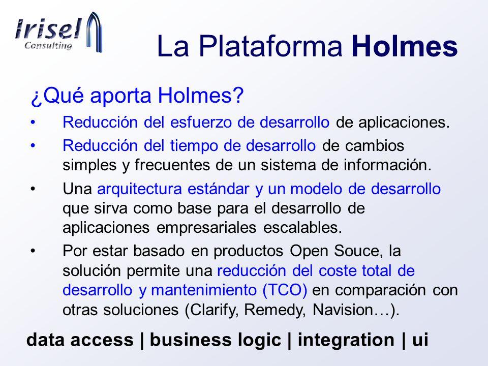 La Plataforma Holmes ¿Qué aporta Holmes