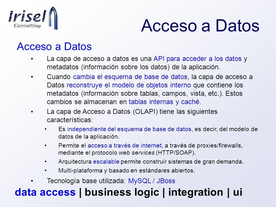 Acceso a Datos Acceso a Datos