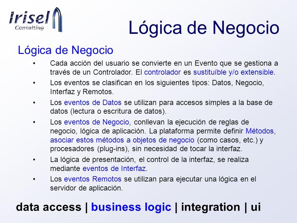 Lógica de Negocio Lógica de Negocio
