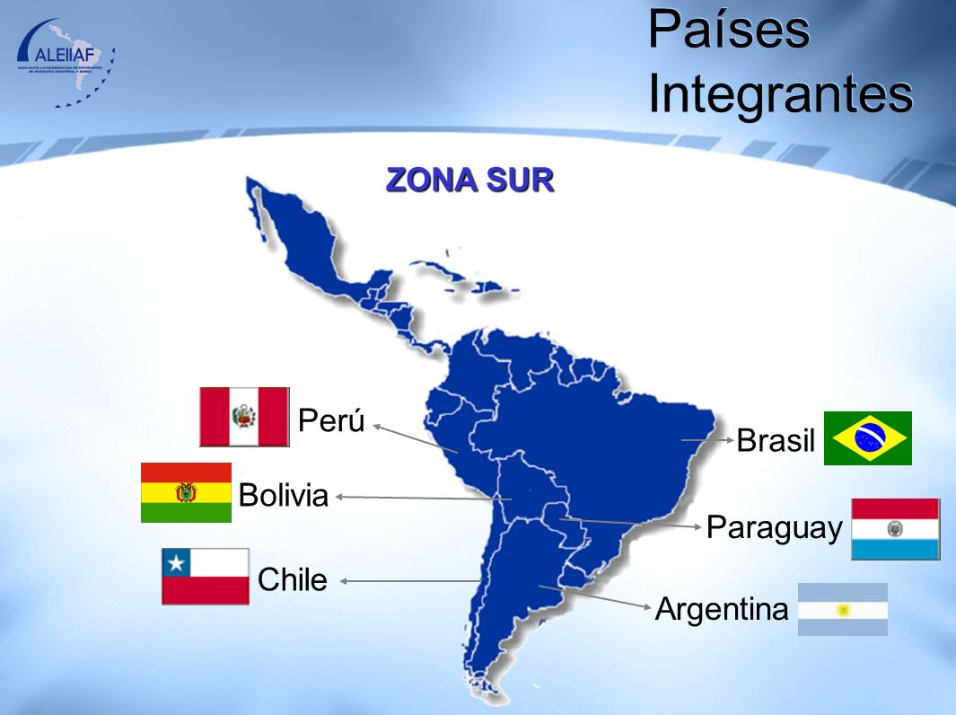 Países Integrantes ZONA SUR Perú Brasil Bolivia Paraguay Chile