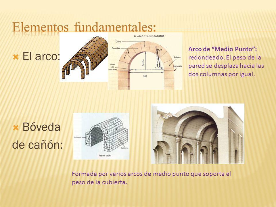 Elementos fundamentales: