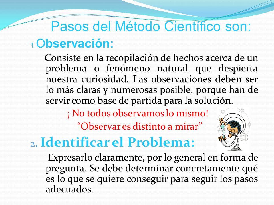 Pasos del Método Científico son: