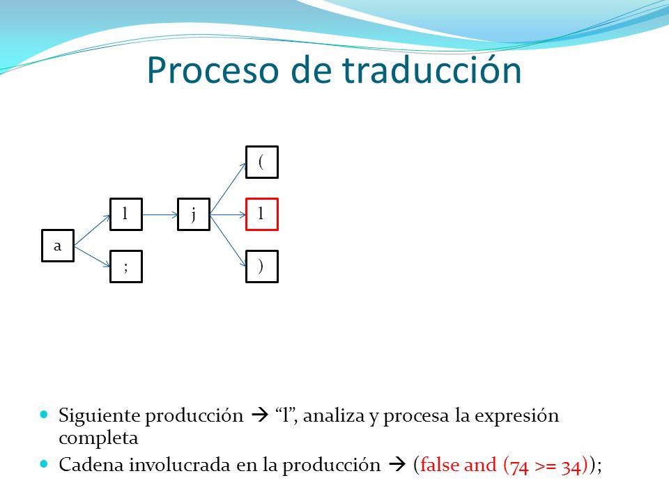 Proceso de traducción( l. j. l. a. ; ) Siguiente producción  l , analiza y procesa la expresión completa.