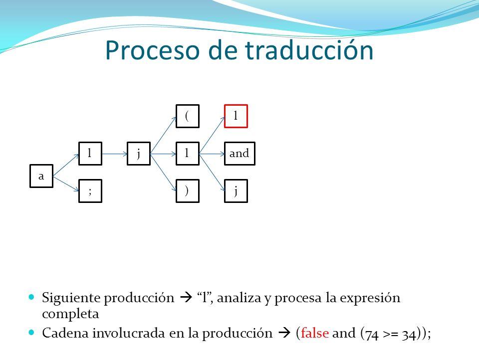Proceso de traducción ( l. l. j. l. and. a. ; ) j. Siguiente producción  l , analiza y procesa la expresión completa.