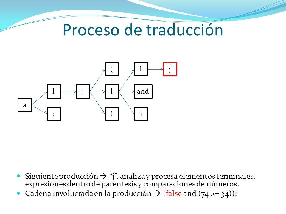 Proceso de traducción( l. j. l. j. l. and. a. ; ) j.