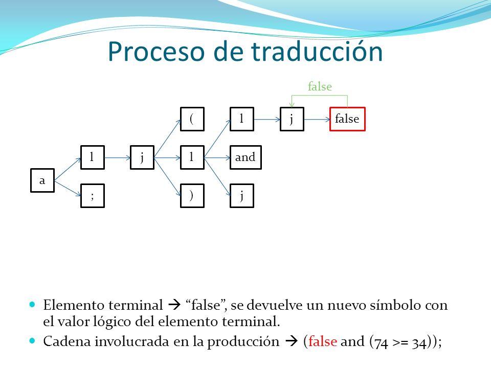 Proceso de traducciónfalse. ( l. j. false. l. j. l. and. a. ; ) j.