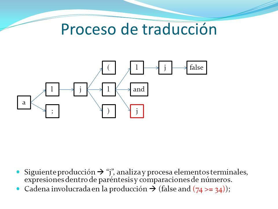 Proceso de traducción( l. j. false. l. j. l. and. a. ; ) j.