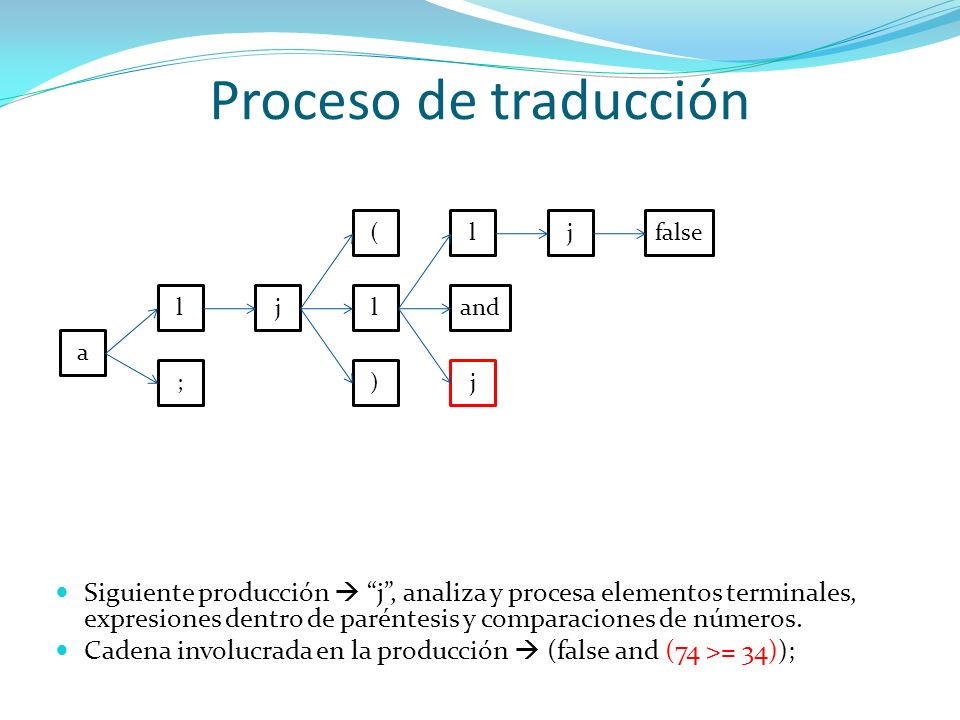 Proceso de traducción ( l. j. false. l. j. l. and. a. ; ) j.