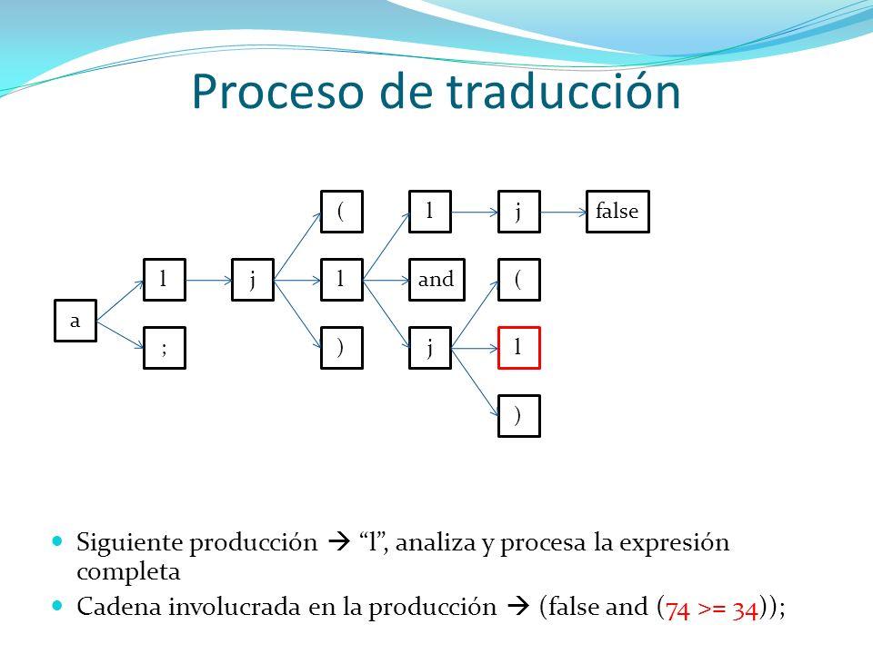 Proceso de traducción( l. j. false. l. j. l. and. ( a. ; ) j. l. ) Siguiente producción  l , analiza y procesa la expresión completa.