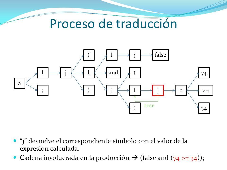 Proceso de traducción( l. j. false. l. j. l. and. ( 74. a. ; ) j. l. j. c. >= true. ) 34.