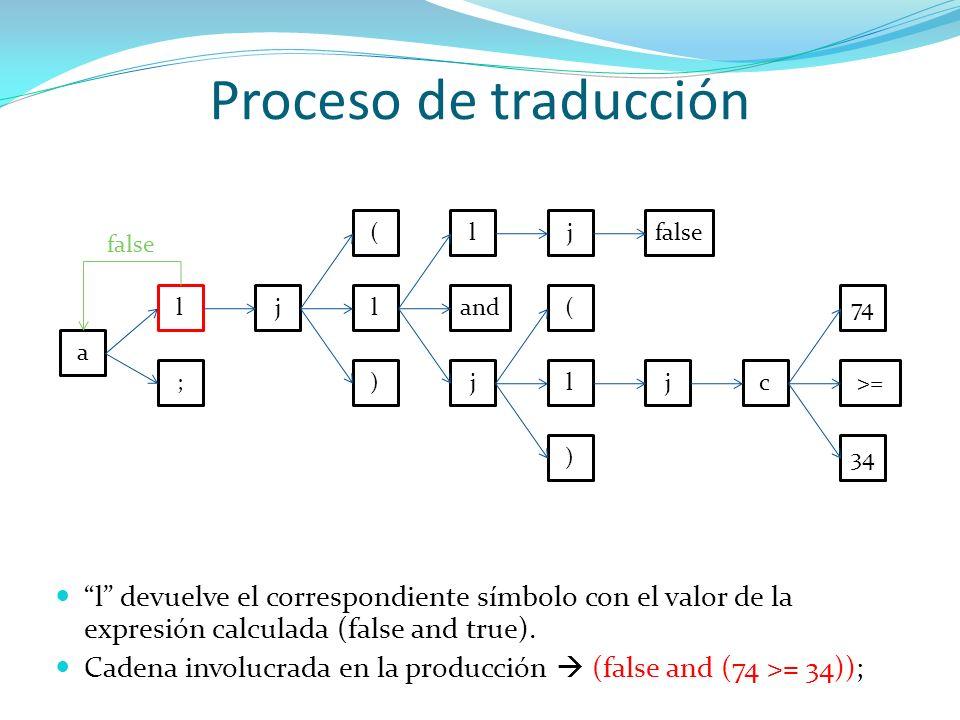 Proceso de traducción ( l. j. false. false. l. j. l. and. ( 74. a. ; ) j. l. j. c.