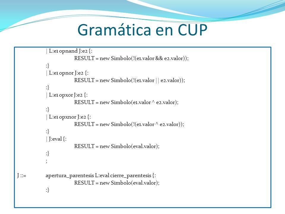 Gramática en CUP