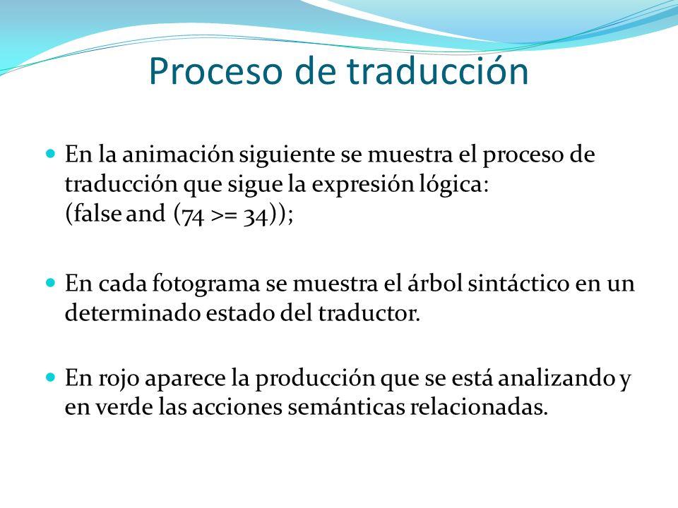 Proceso de traducción En la animación siguiente se muestra el proceso de traducción que sigue la expresión lógica: (false and (74 >= 34));