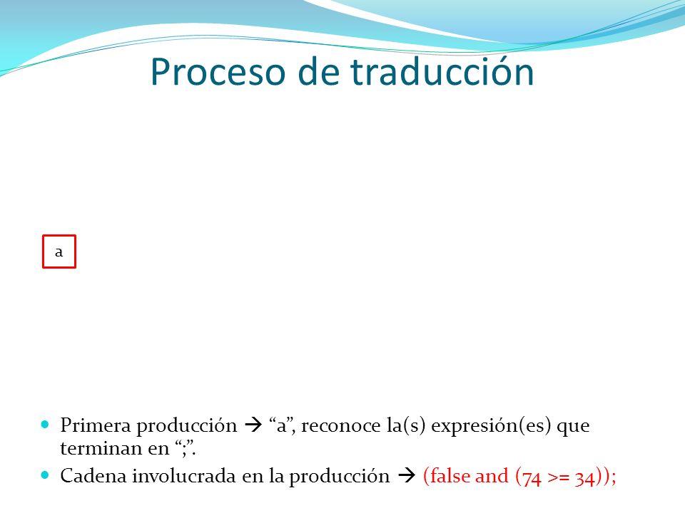 Proceso de traducción a. Primera producción  a , reconoce la(s) expresión(es) que terminan en ; .