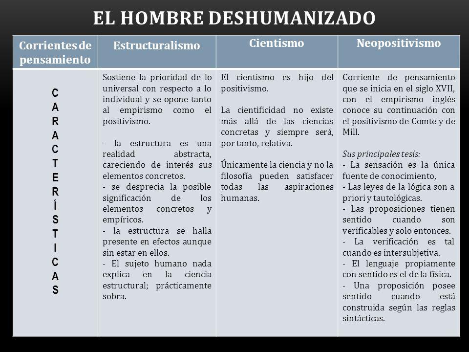 EL HOMBRE DESHUMANIZADO