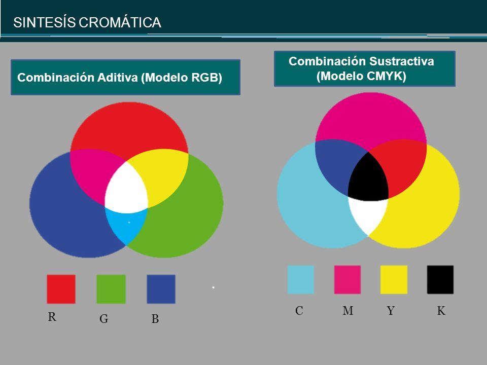 Combinación Sustractiva Combinación Aditiva (Modelo RGB)