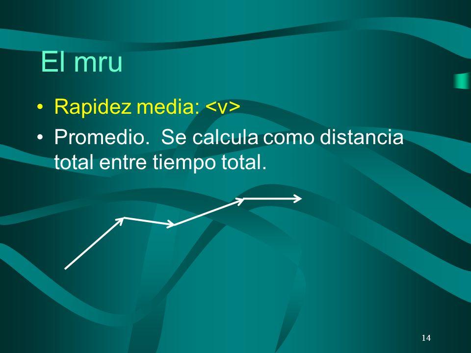 El mru Rapidez media: <v>