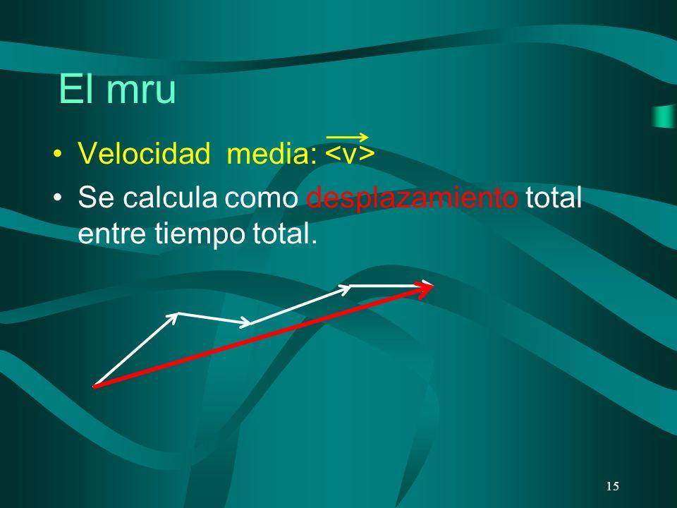El mru Velocidad media: <v>