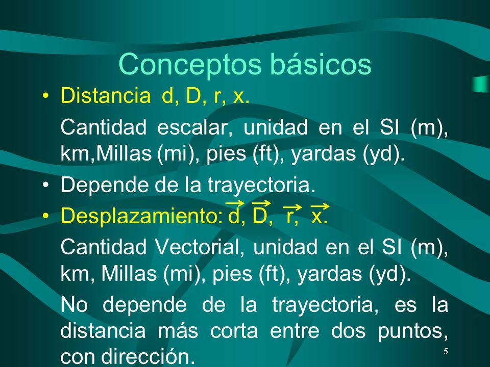 Conceptos básicos Distancia d, D, r, x.