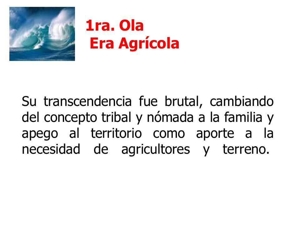 1ra. Ola Era Agrícola.