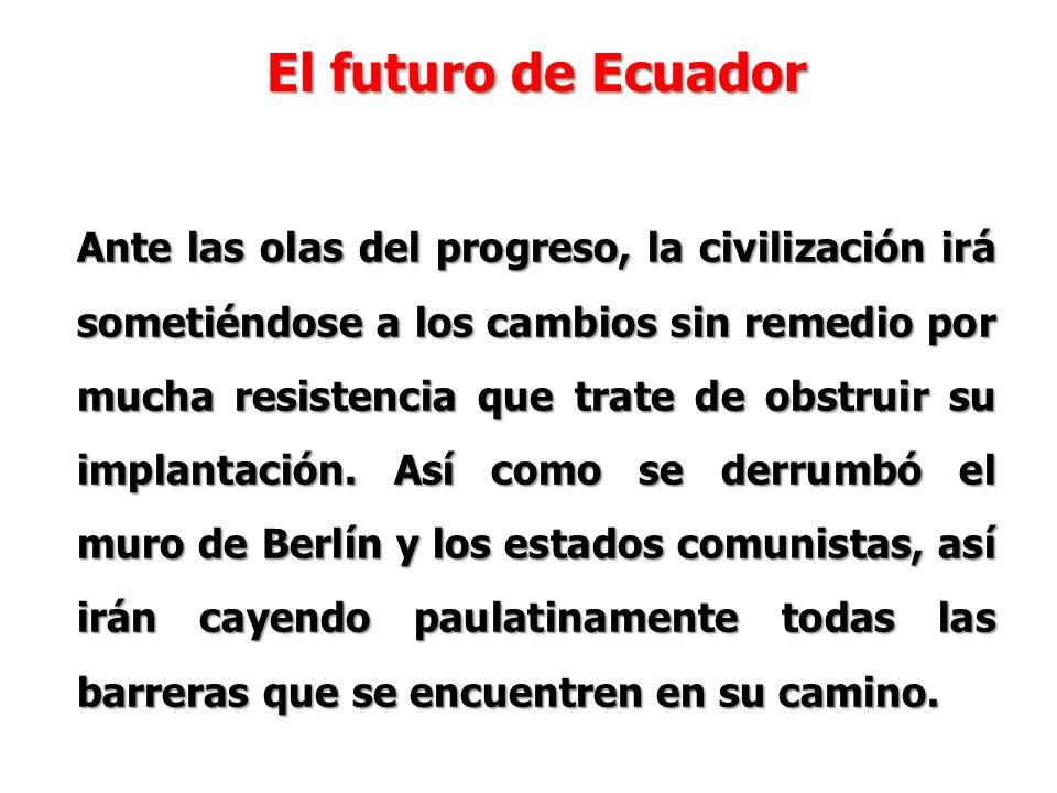 El futuro de Ecuador