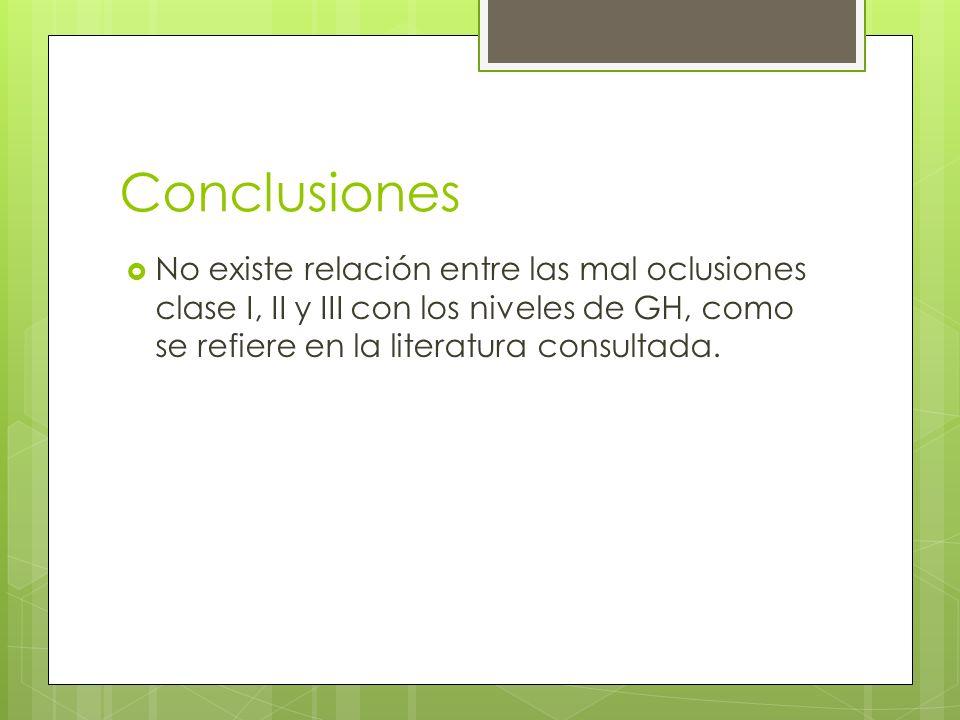 Conclusiones No existe relación entre las mal oclusiones clase I, II y III con los niveles de GH, como se refiere en la literatura consultada.