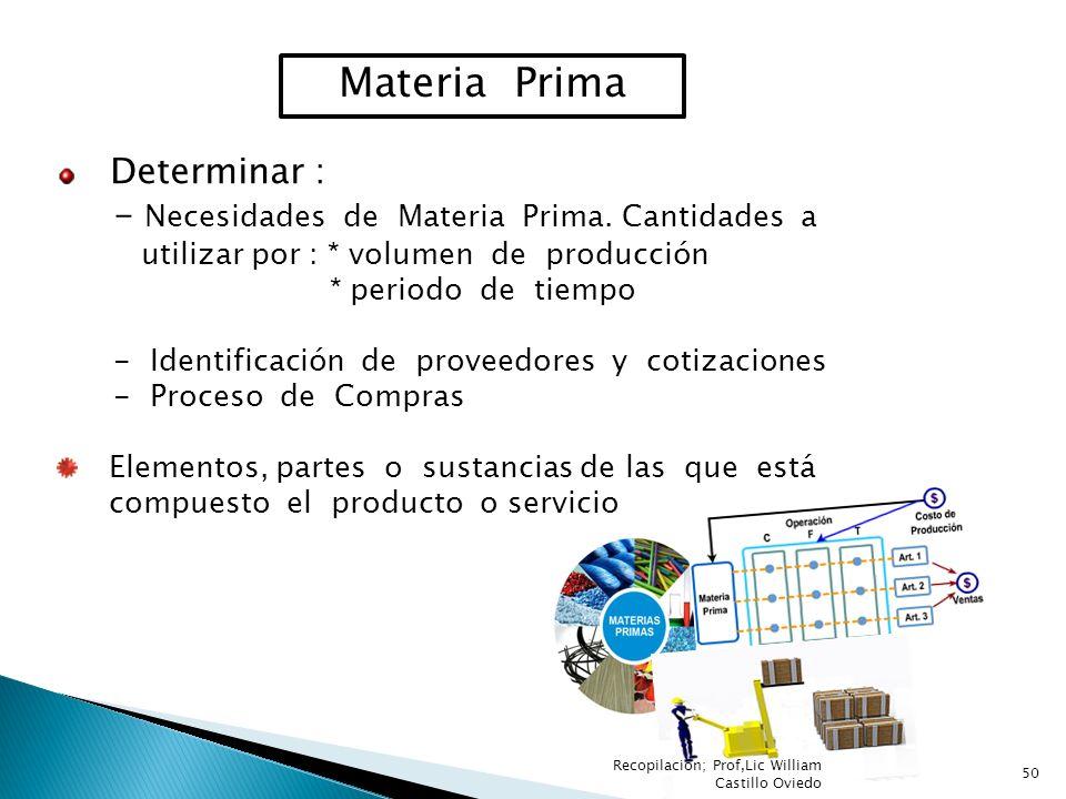 Materia Prima Determinar : - Necesidades de Materia Prima. Cantidades a utilizar por : * volumen de producción.