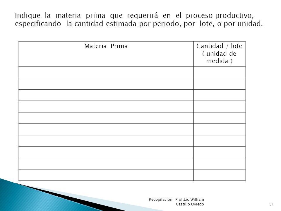 Indique la materia prima que requerirá en el proceso productivo, especificando la cantidad estimada por periodo, por lote, o por unidad.