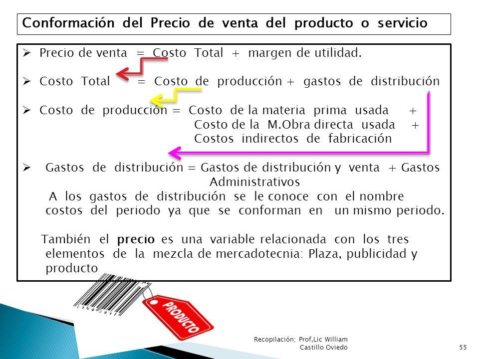 Conformación del Precio de venta del producto o servicio