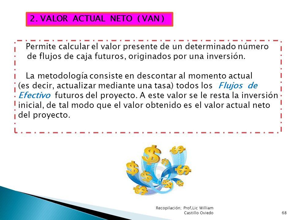 2. VALOR ACTUAL NETO ( VAN )