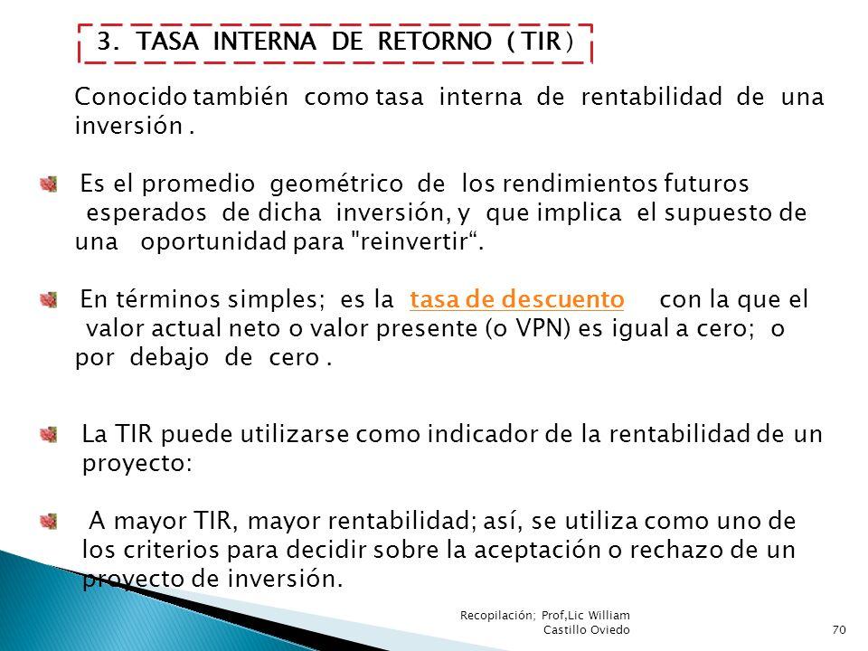 3. TASA INTERNA DE RETORNO ( TIR )