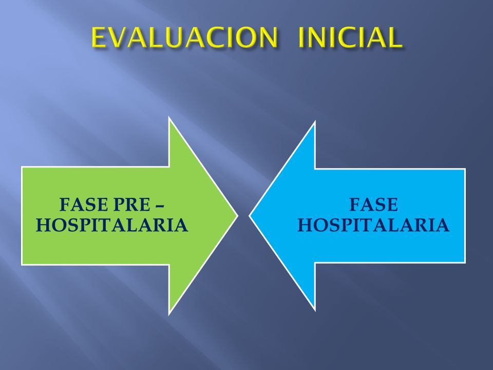 FASE PRE – HOSPITALARIA