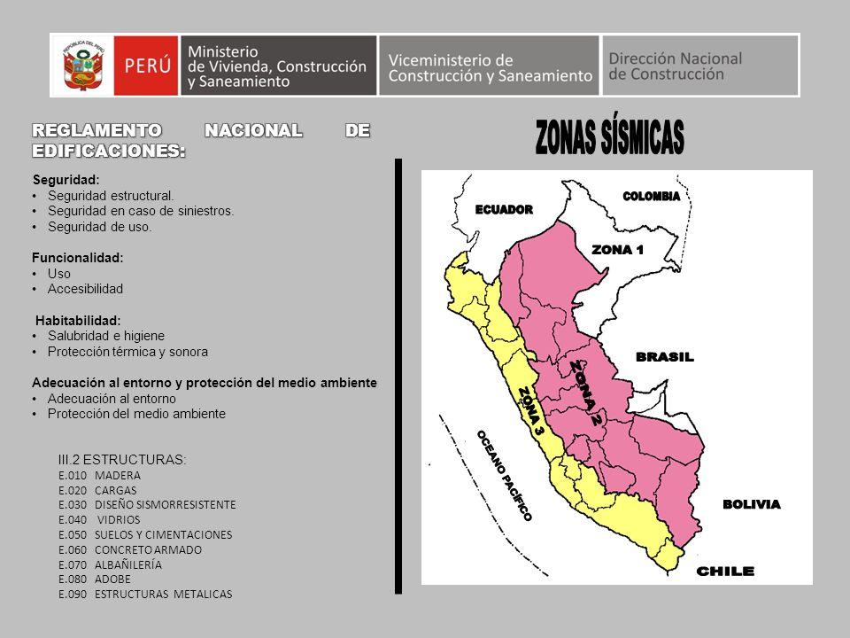 ZONAS SÍSMICAS ZONA 1 ZONA 2 ZONA 3 OCEANO PACÍFICO COLOMBIA ECUADOR