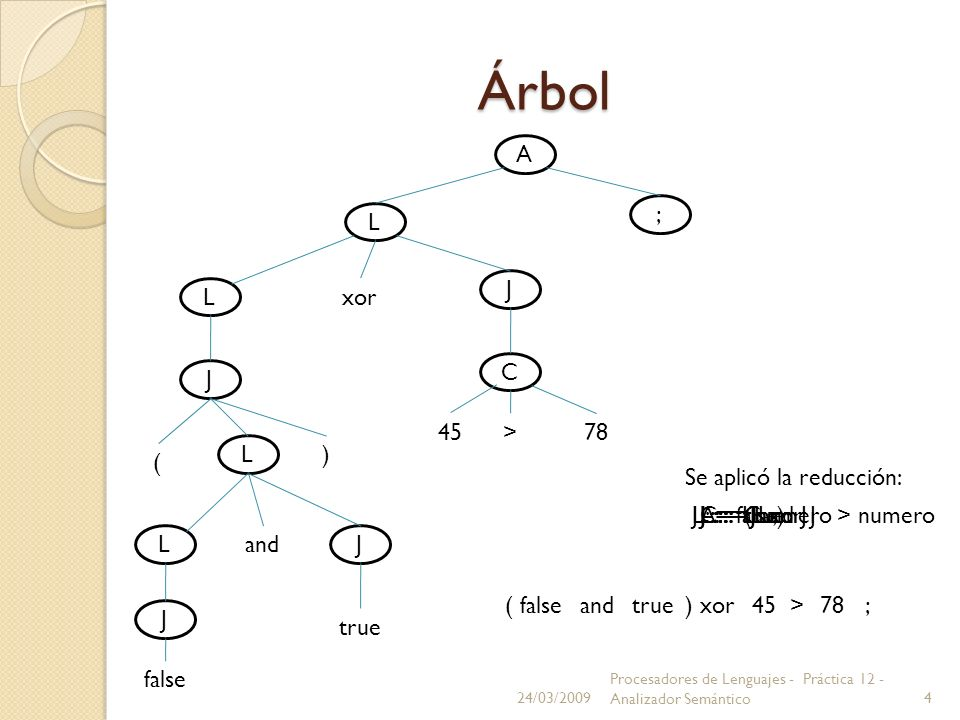Árbol A ; L J L xor C J 45 > 78 L ) ( Se aplicó la reducción: