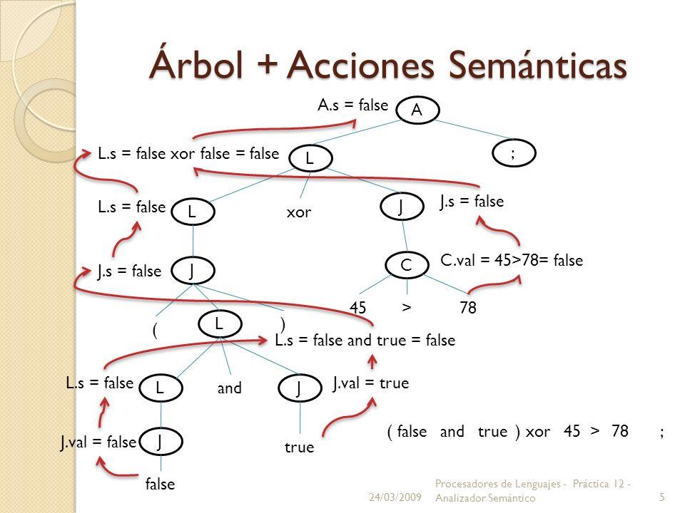 Árbol + Acciones Semánticas