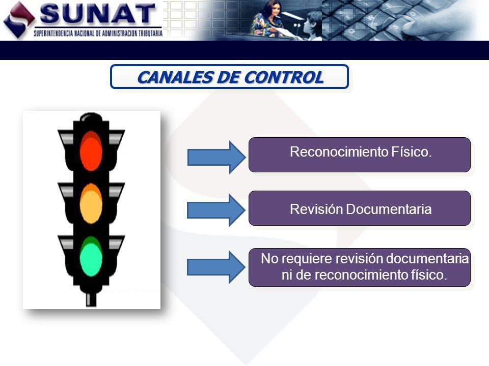CANALES DE CONTROL Reconocimiento Físico. Revisión Documentaria