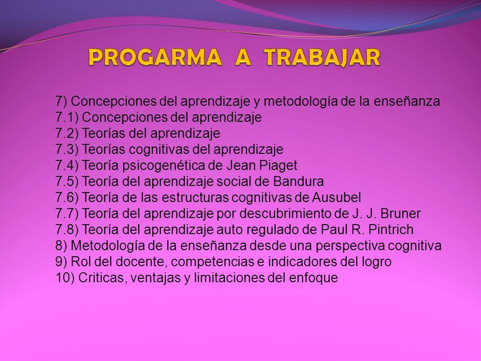 PROGARMA A TRABAJAR 7) Concepciones del aprendizaje y metodología de la enseñanza. 7.1) Concepciones del aprendizaje.