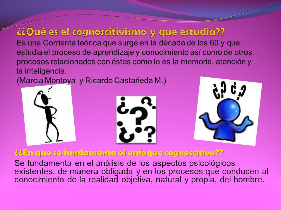 ¿¿Qué es el cognoscitivismo y que estudia