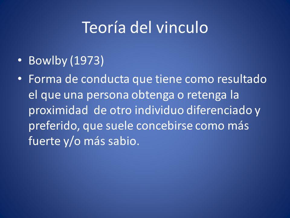 Teoría del vinculo Bowlby (1973)