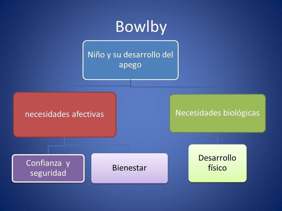Bowlby Niño y su desarrollo del apego necesidades afectivas