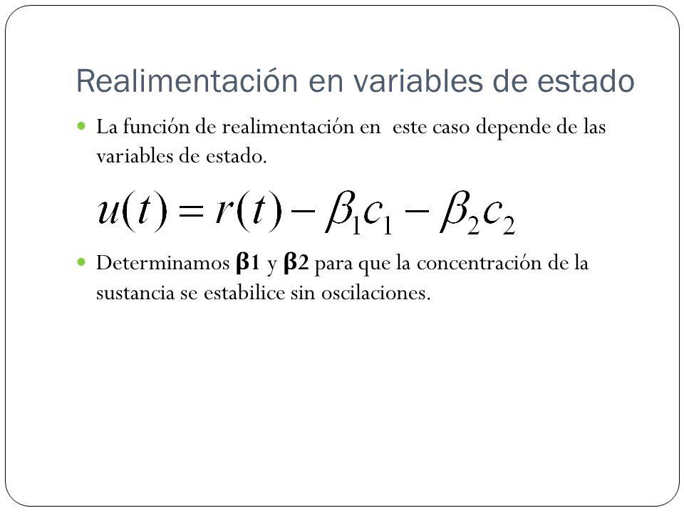 Realimentación en variables de estado