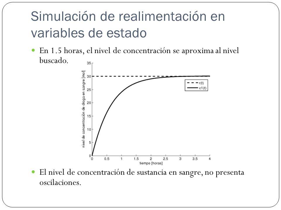Simulación de realimentación en variables de estado