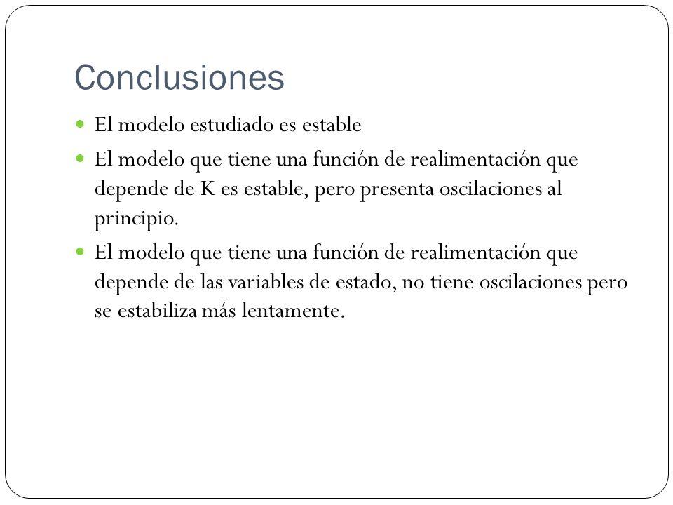 Conclusiones El modelo estudiado es estable