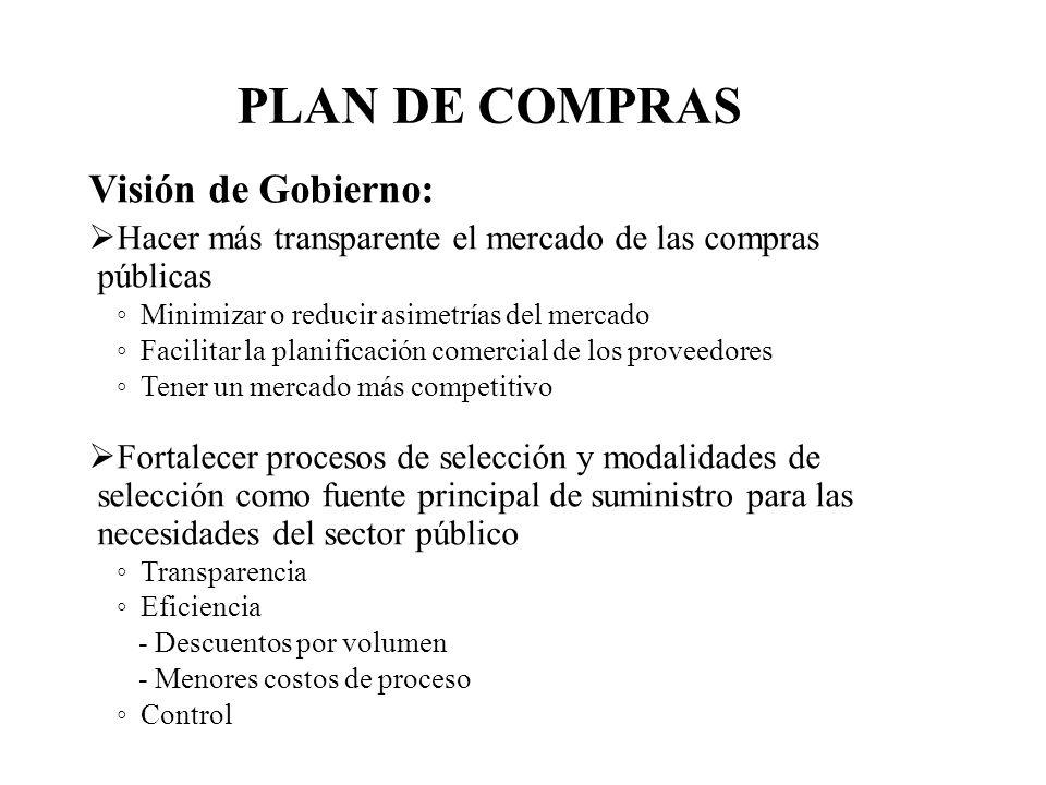 PLAN DE COMPRAS Visión de Gobierno: