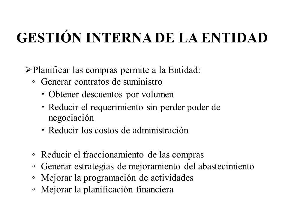 GESTIÓN INTERNA DE LA ENTIDAD
