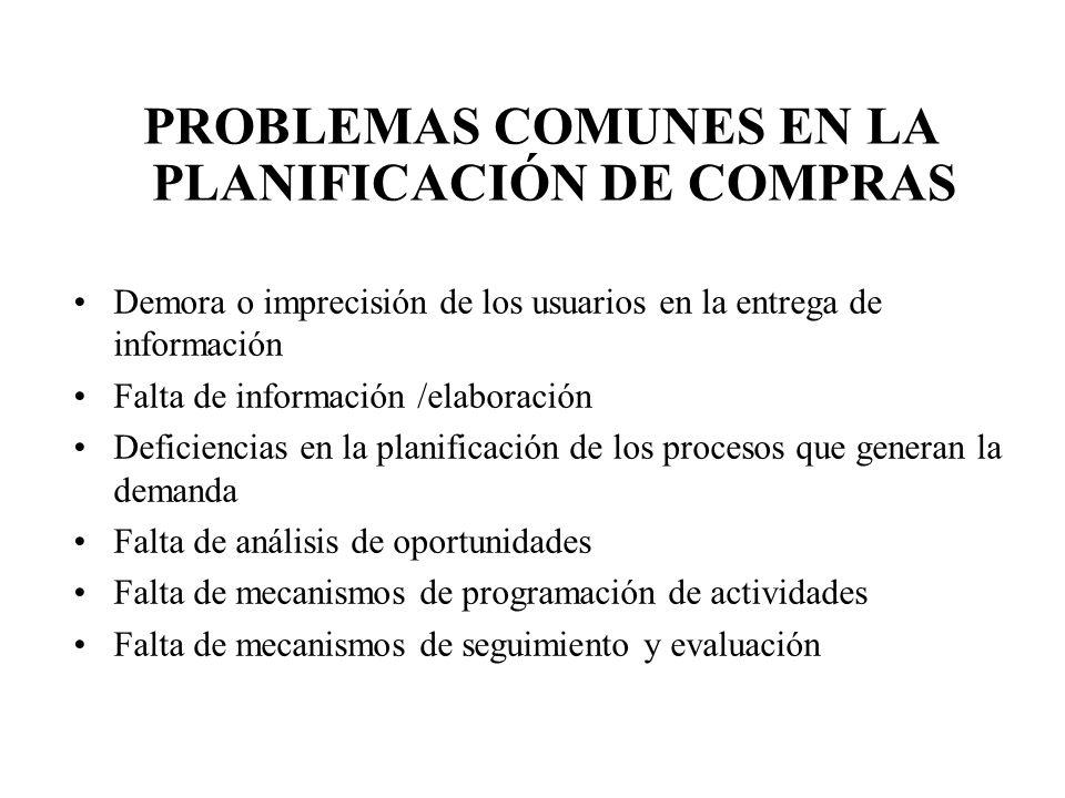 PROBLEMAS COMUNES EN LA PLANIFICACIÓN DE COMPRAS