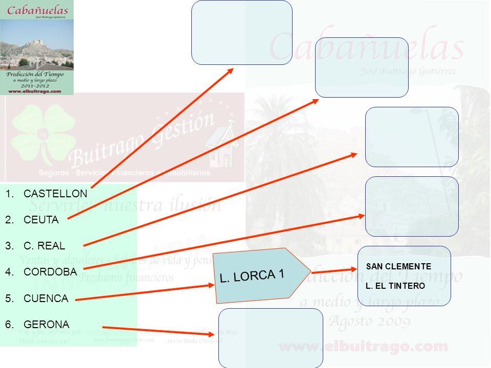 L. LORCA 1 CASTELLON CEUTA C. REAL CORDOBA CUENCA GERONA SAN CLEMENTE