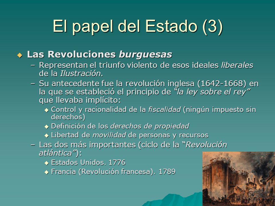 El papel del Estado (3) Las Revoluciones burguesas