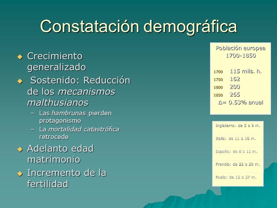 Constatación demográfica